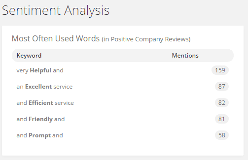 Sentiment Analysis from customer reviews for Your IT Department