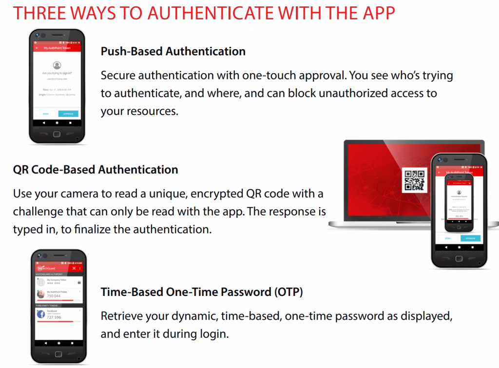 The three ways to authenticate with Authpoint Multi-Factor authentication
